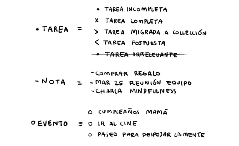 simbolos-bujo-bullet-journal